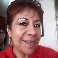 María De Los Ángeles Alicia