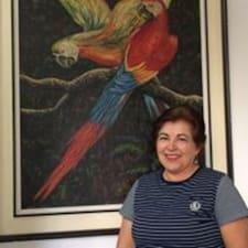 Guadalupe Brugerprofil