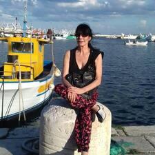 Profil utilisateur de Susana Ester