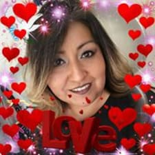 Profil utilisateur de Candi