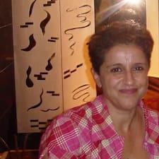 Fatiha felhasználói profilja
