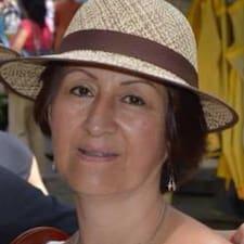 Gebruikersprofiel María Ludivia