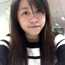 Shien Man - Profil Użytkownika