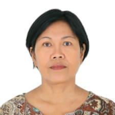 Luz Julieta - Uživatelský profil