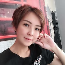 Profil utilisateur de Jesnly