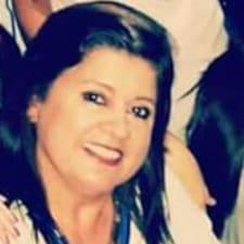 Clara Patricia User Profile