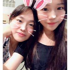 Gebruikersprofiel Chih Yuan