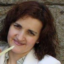 Mª Dolores - Uživatelský profil