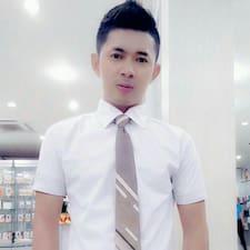 Profilo utente di Rizki
