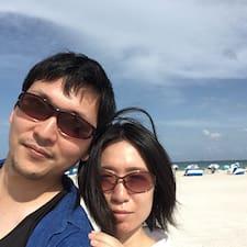 Profil korisnika Yasunori