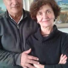 Ivo And Sofija User Profile