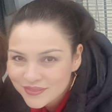 Dahian felhasználói profilja
