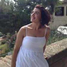Profil utilisateur de Pranvera