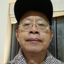 Профиль пользователя Chang-Fen