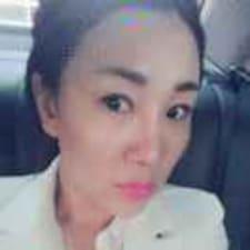 Profil utilisateur de Rui Fang