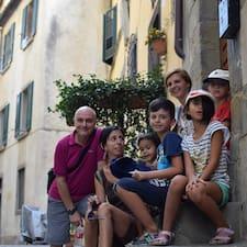 Profil utilisateur de Collina Dei Fagiani