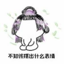 铭 felhasználói profilja