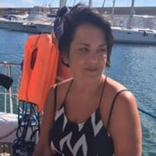 Profil Pengguna Simoneh