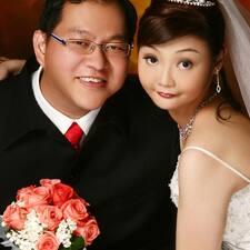 Kian Peng felhasználói profilja