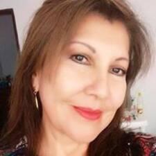 Luz Dary User Profile