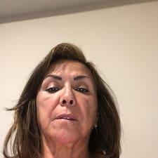 Notandalýsing Aura Cristina