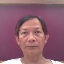 Phuc Nguyen User Profile