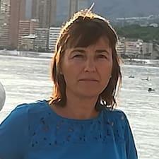 Mª Jose Kullanıcı Profili