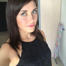 Роксана - Profil Użytkownika