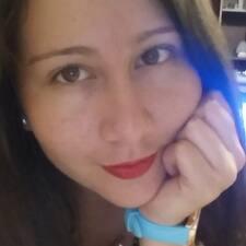 Gina Mileidy - Profil Użytkownika