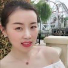 Shuaina felhasználói profilja