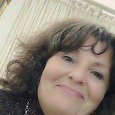 Chema Brugerprofil