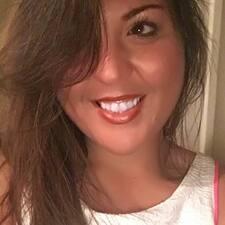 Brittany Brukerprofil