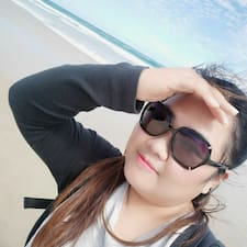 Chiao - Profil Użytkownika