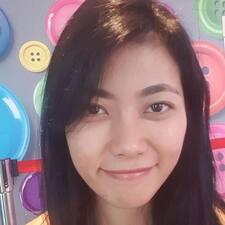 Profil korisnika Jolyn