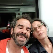 Användarprofil för Loli Y Óscar
