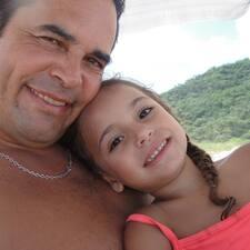 Profil korisnika Mauro Facundo