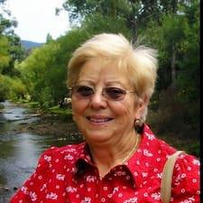 Gizella User Profile