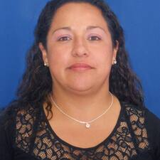 Diana Milena User Profile