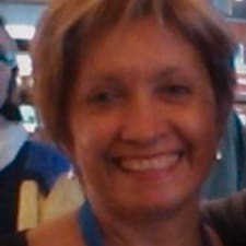 Delia Inés User Profile