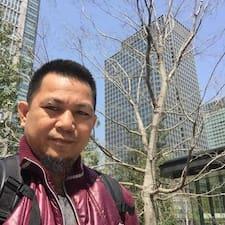 Irwan - Profil Użytkownika