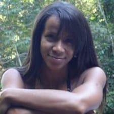 Renata Adriana - Uživatelský profil