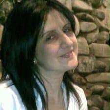 Profil korisnika Tamar