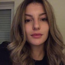 Εβελινα - Profil Użytkownika