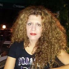 Radka User Profile
