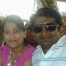 Rakesh Jain User Profile