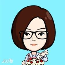 Profil utilisateur de 彦