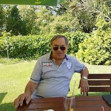 György User Profile