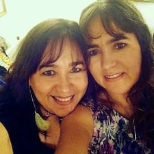 Cecy Y Naty User Profile
