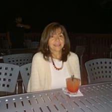 Profil korisnika Luz