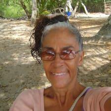 Rosa Deyanira - Profil Użytkownika